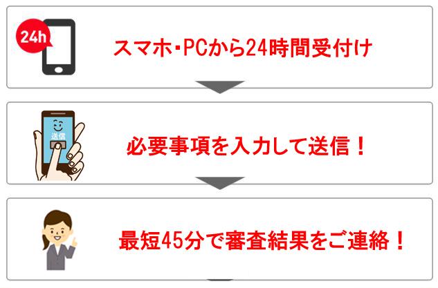 中古車 ローン事前審査