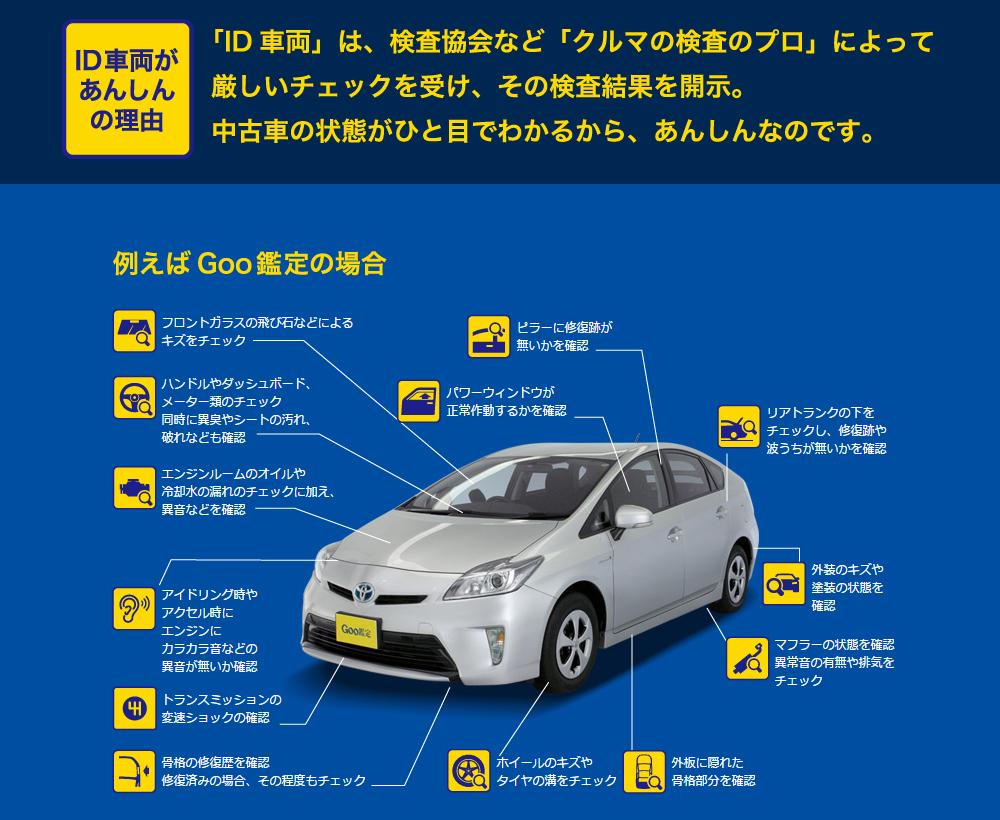 ID車両 グーネット(Goo-net)