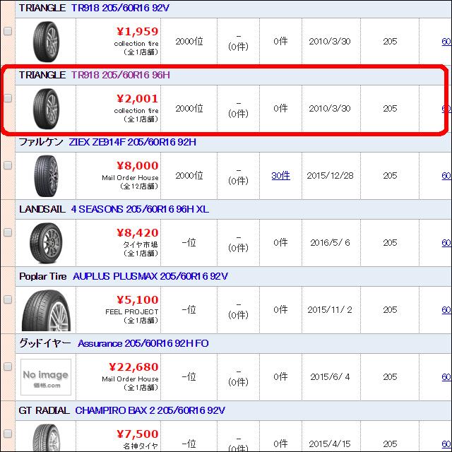中国 TRAIANGLE 激安タイヤ