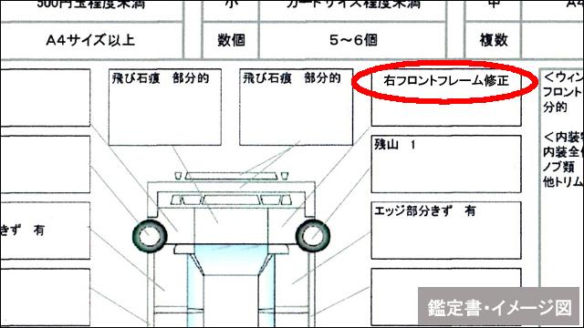 ID車両 鑑定書 コンディションノート