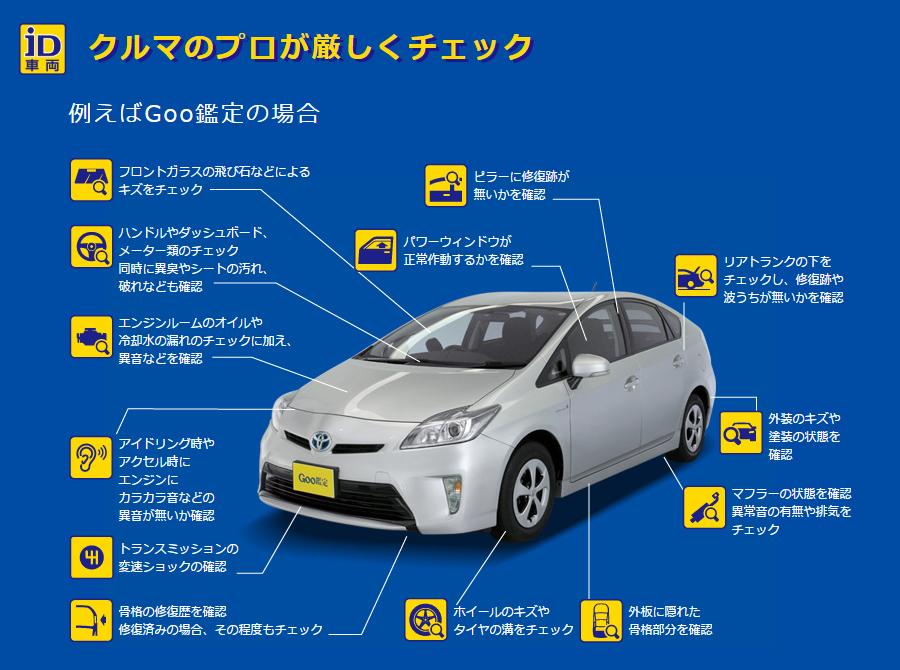 ID車両 検査項目図