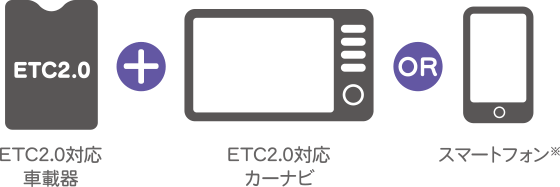 ETC2.0 ナビ スマホ