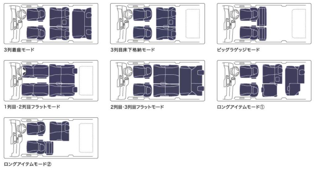 ステップワゴンスパーダ RK 8人 シートアレンジ